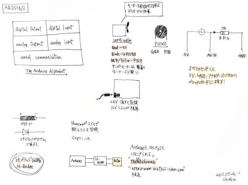 ArduinoNote_03