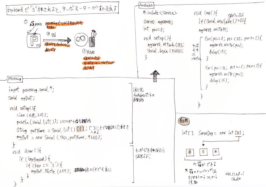 ArduinoNote_04