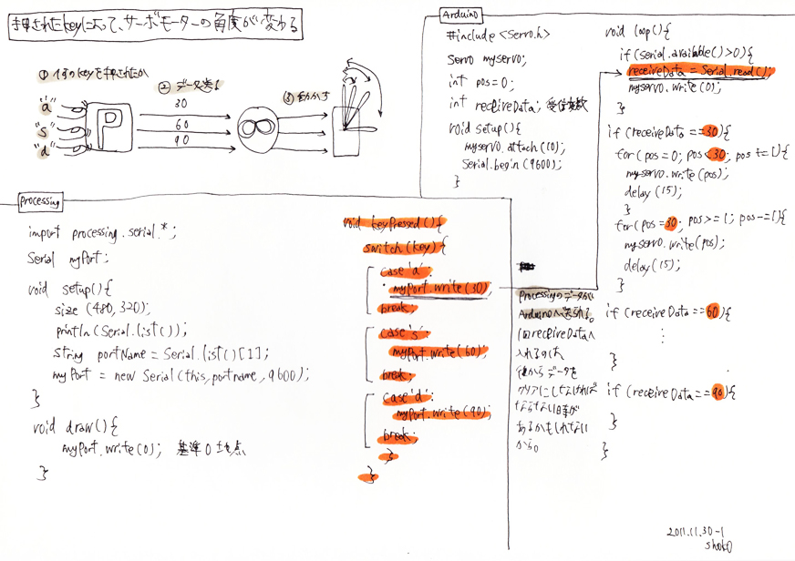 ArduinoNote_05