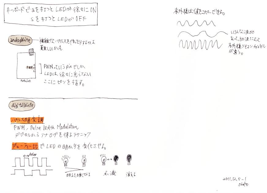 ArduinoNote_06