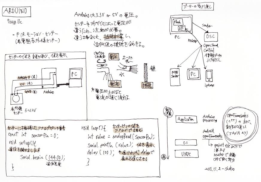ArduinoNote_07