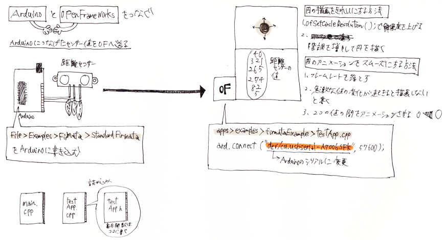 ArduinoNote_08