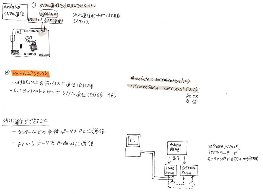 ArduinoNote_09