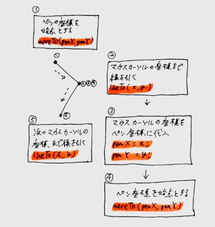 DrawApp_02