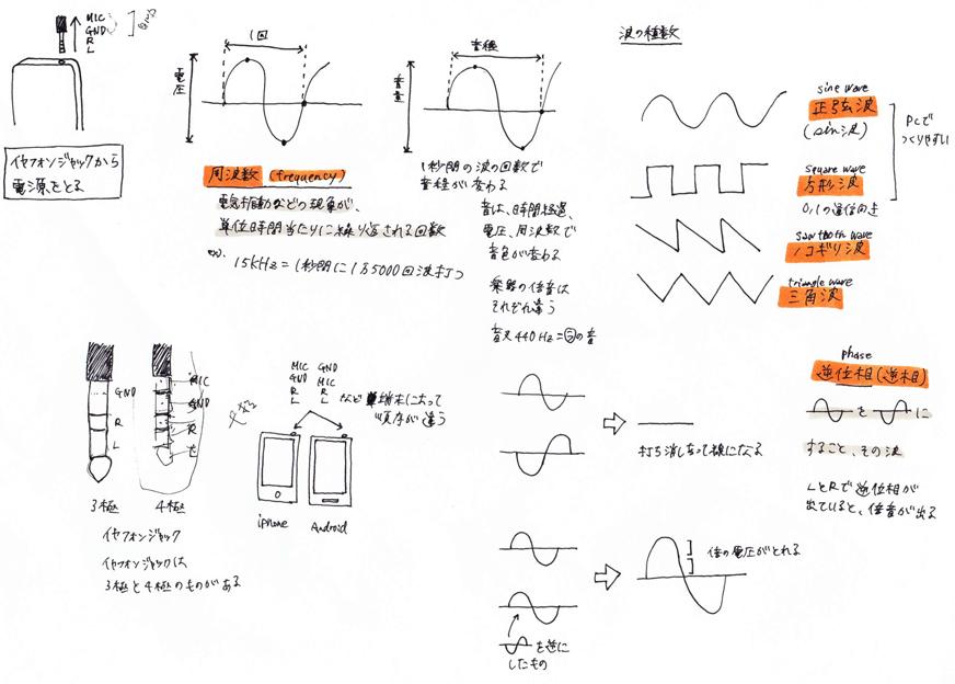 ElectronicsNote_02