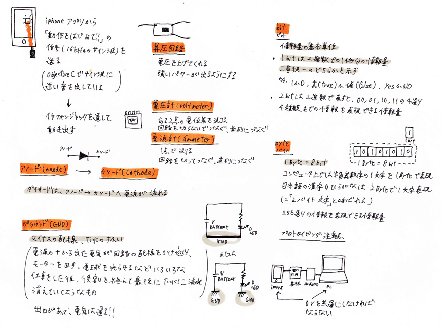 ElectronicsNote_03